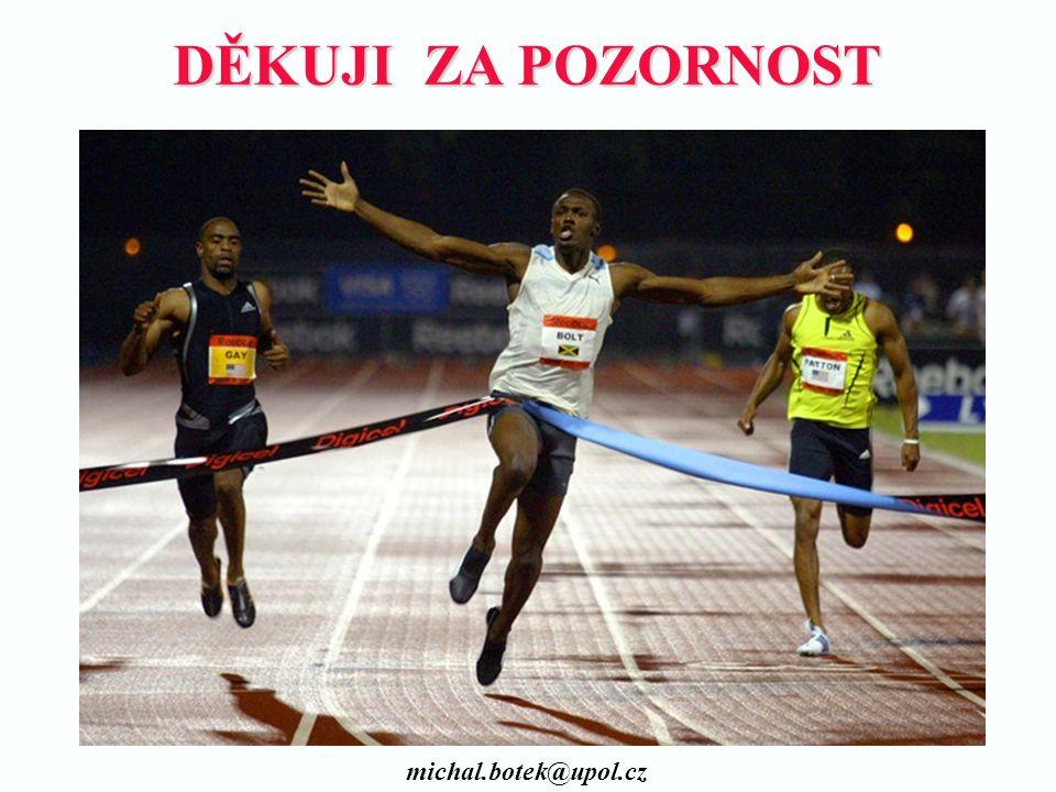 DĚKUJI ZA POZORNOST michal.botek@upol.cz