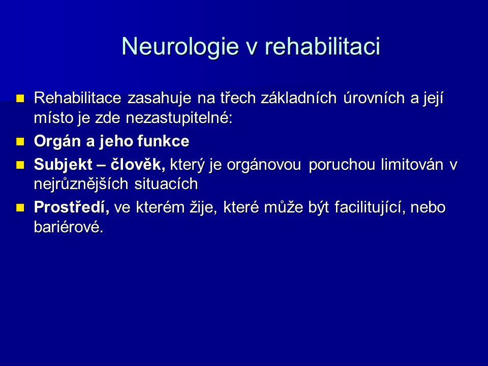 Neurologie v rehabilitaci Neurologie v rehabilitaci Rehabilitace zasahuje na třech základních úrovních a její místo je zde nezastupitelné: Rehabilitace zasahuje na třech základních úrovních a její místo je zde nezastupitelné: Orgán a jeho funkce Orgán a jeho funkce Subjekt – člověk, který je orgánovou poruchou limitován v nejrůznějších situacích Subjekt – člověk, který je orgánovou poruchou limitován v nejrůznějších situacích Prostředí, ve kterém žije, které může být facilitující, nebo bariérové.