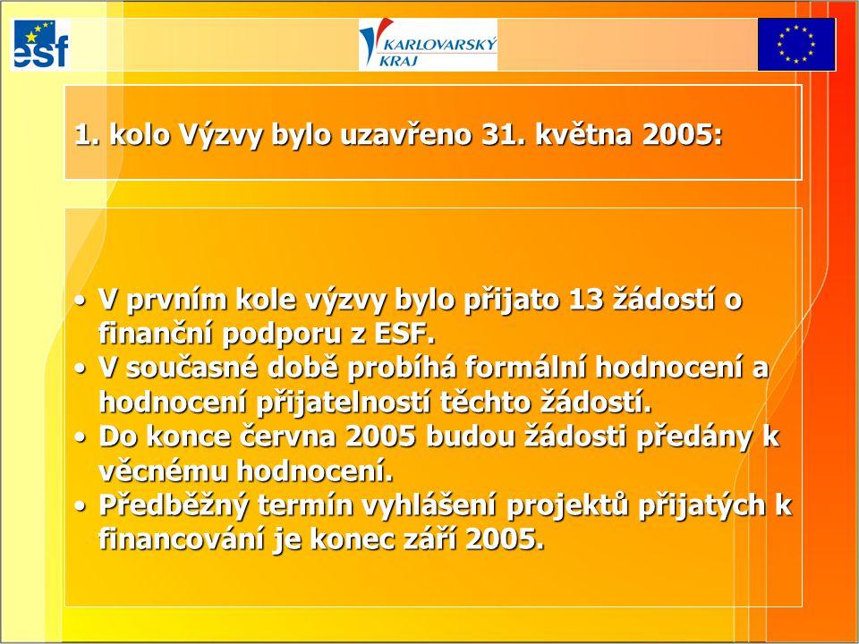1. kolo Výzvy bylo uzavřeno 31. května 2005: V prvním kole výzvy bylo přijato 13 žádostí o finanční podporu z ESF.V prvním kole výzvy bylo přijato 13