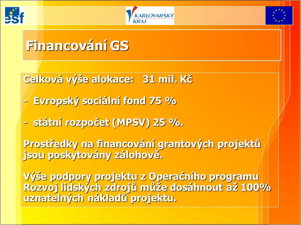 Financování GS Celková výše alokace: 31 mil. Kč - Evropský sociální fond 75 % - státní rozpočet (MPSV) 25 %. Prostředky na financování grantových proj