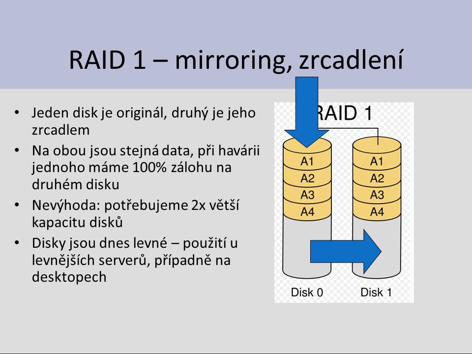 RAID 1 – mirroring, zrcadlení Jeden disk je originál, druhý je jeho zrcadlem Na obou jsou stejná data, při havárii jednoho máme 100% zálohu na druhém disku Nevýhoda: potřebujeme 2x větší kapacitu disků Disky jsou dnes levné – použití u levnějších serverů, případně na desktopech