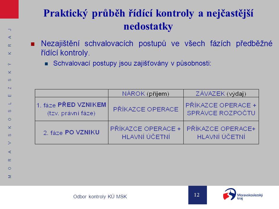 M O R A V S K O S L E Z S K Ý K R A J 12 Odbor kontroly KÚ MSK Praktický průběh řídící kontroly a nejčastější nedostatky Nezajištění schvalovacích pos