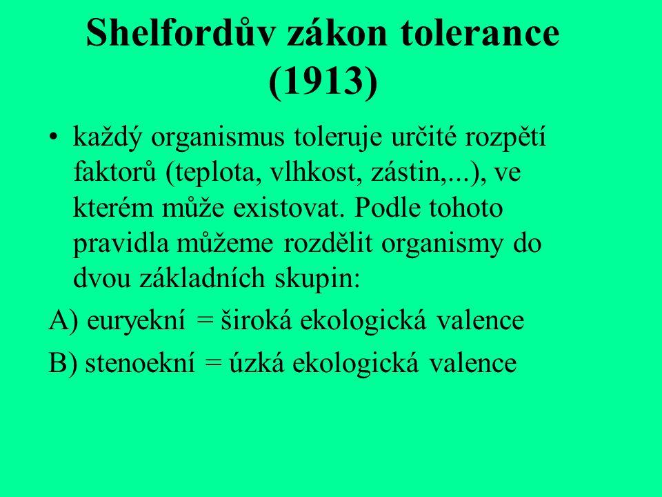 Shelfordův zákon tolerance (1913) každý organismus toleruje určité rozpětí faktorů (teplota, vlhkost, zástin,...), ve kterém může existovat.