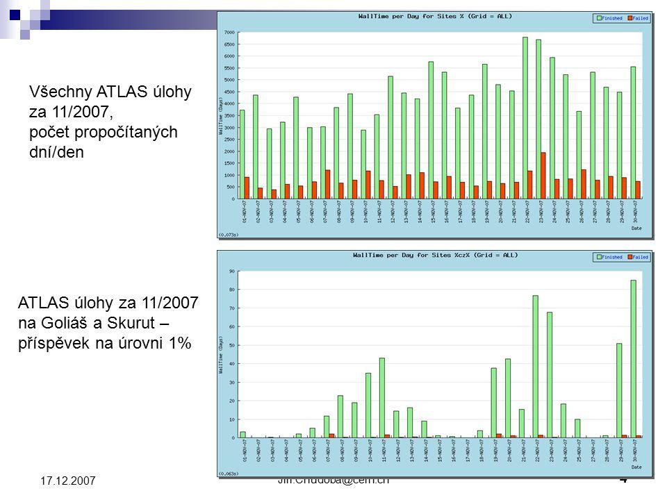 Jiri.Chudoba@cern.ch4 17.12.2007 Všechny ATLAS úlohy za 11/2007, počet propočítaných dní/den ATLAS úlohy za 11/2007 na Goliáš a Skurut – příspěvek na úrovni 1%
