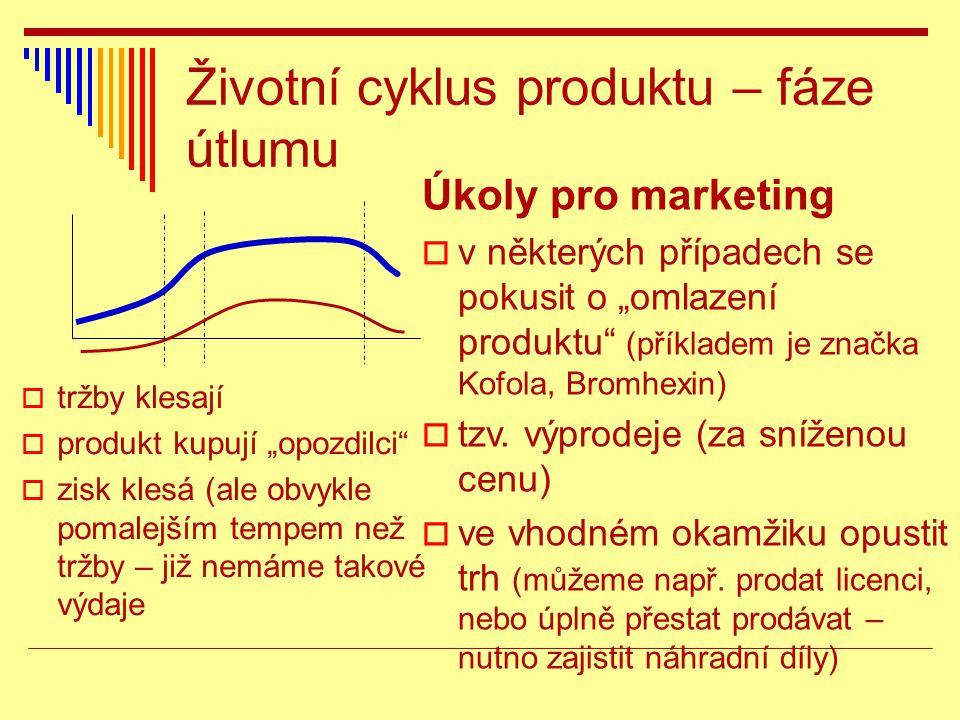 """Životní cyklus produktu – fáze útlumu  tržby klesají  produkt kupují """"opozdilci""""  zisk klesá (ale obvykle pomalejším tempem než tržby – již nemáme"""