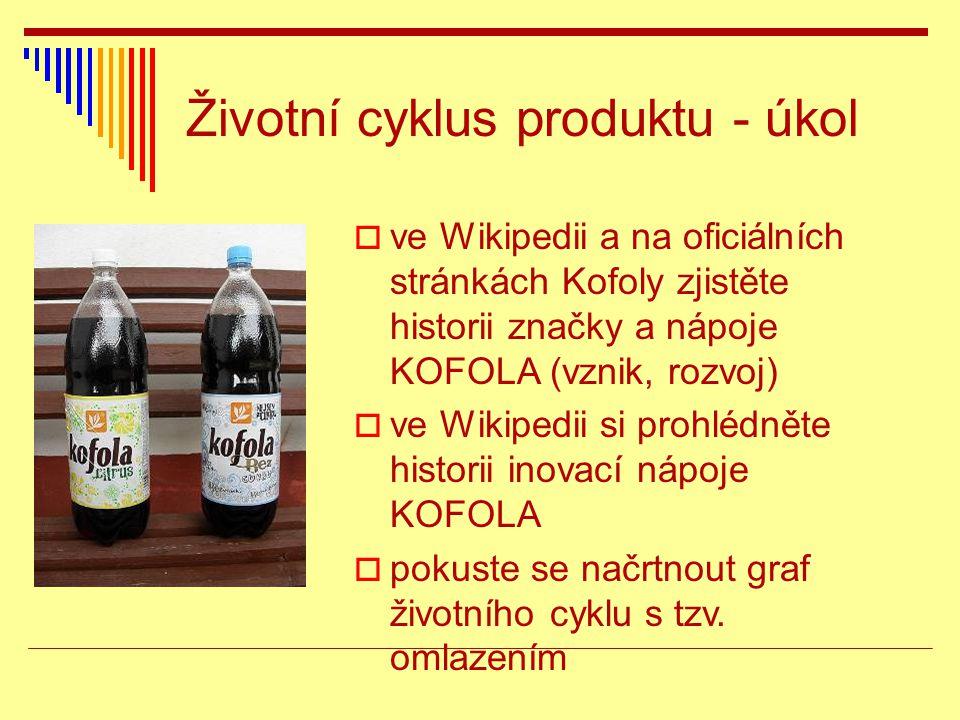 Životní cyklus produktu - úkol  ve Wikipedii a na oficiálních stránkách Kofoly zjistěte historii značky a nápoje KOFOLA (vznik, rozvoj)  ve Wikipedi