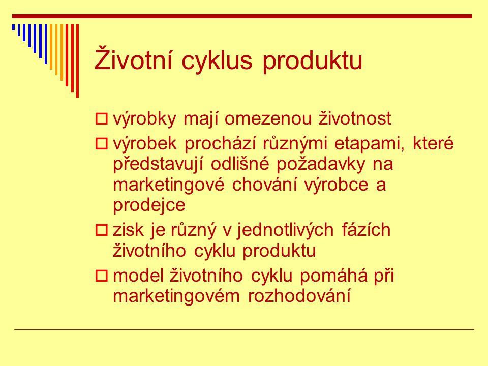 Životní cyklus produktu  výrobky mají omezenou životnost  výrobek prochází různými etapami, které představují odlišné požadavky na marketingové chov