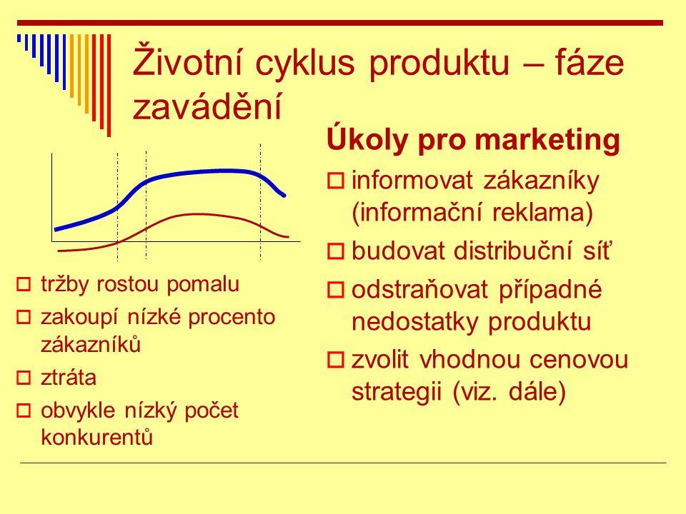 Životní cyklus produktu – fáze zavádění  tržby rostou pomalu  zakoupí nízké procento zákazníků  ztráta  obvykle nízký počet konkurentů Úkoly pro m