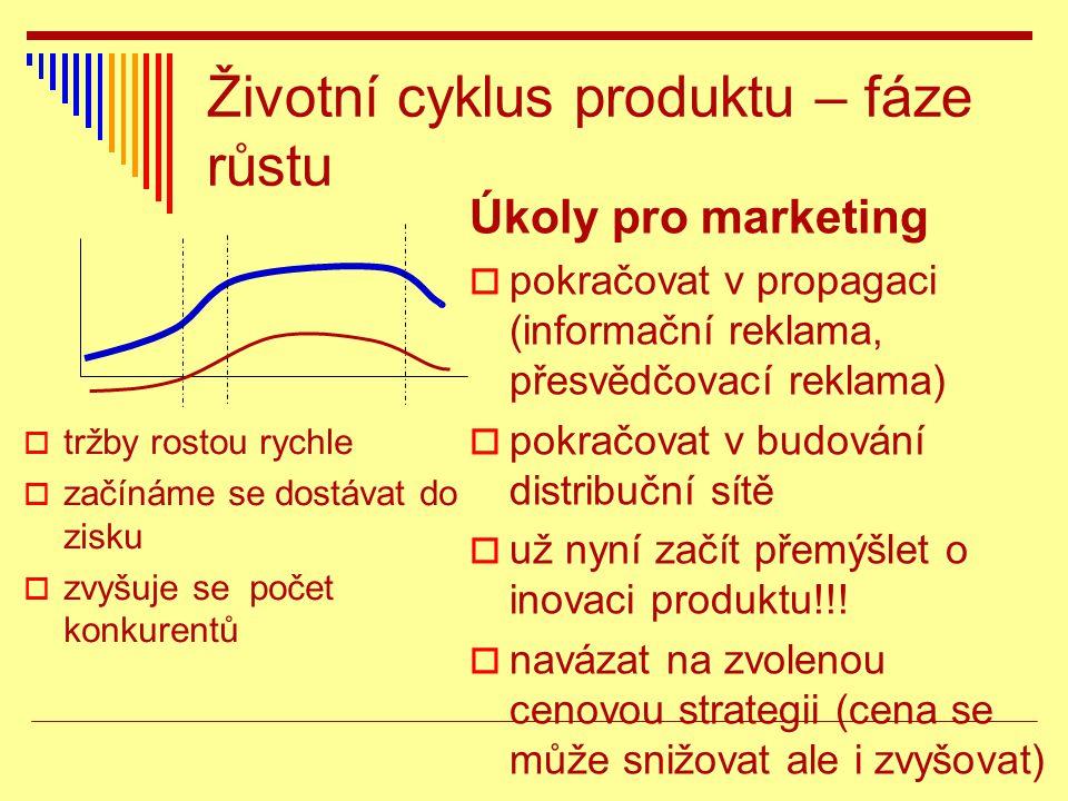 Životní cyklus produktu – fáze růstu  tržby rostou rychle  začínáme se dostávat do zisku  zvyšuje se počet konkurentů Úkoly pro marketing  pokračo