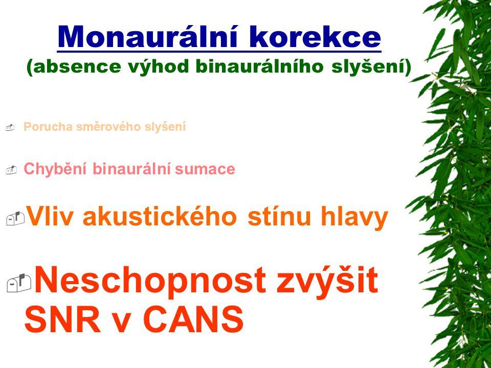 Monaurální korekce (absence výhod binaurálního slyšení)  Porucha směrového slyšení  Chybění binaurální sumace  Vliv akustického stínu hlavy  Neschopnost zvýšit SNR v CANS