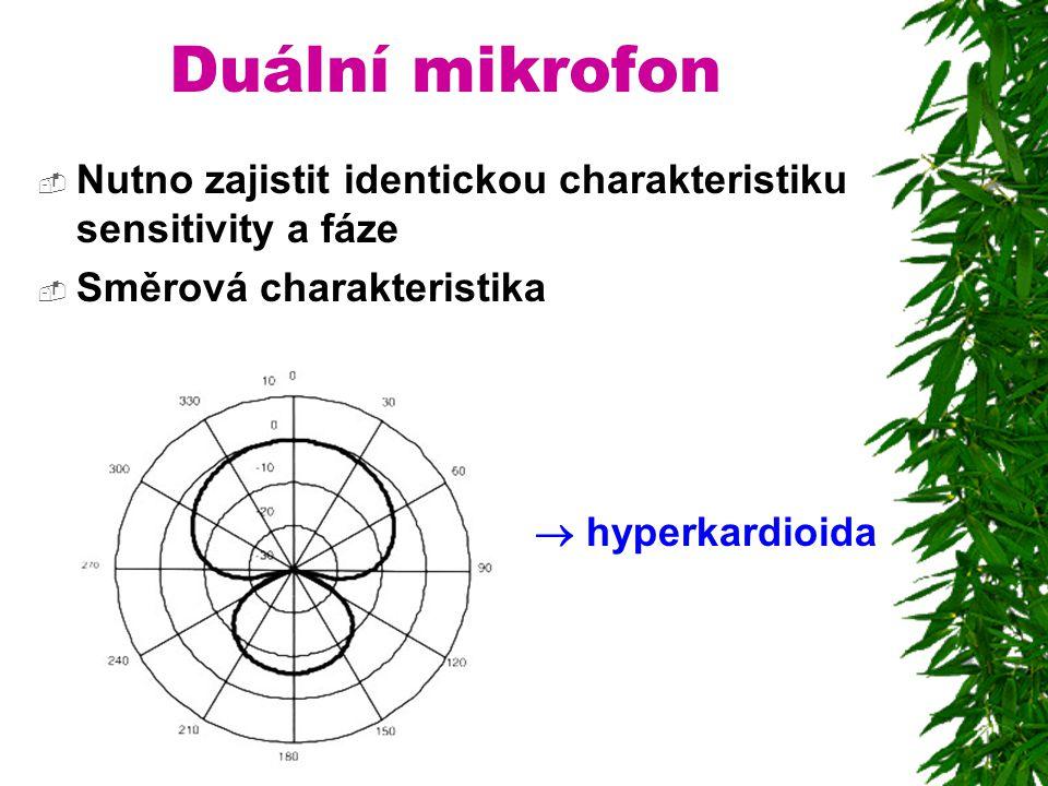 Duální mikrofon  Nutno zajistit identickou charakteristiku sensitivity a fáze  Směrová charakteristika  hyperkardioida