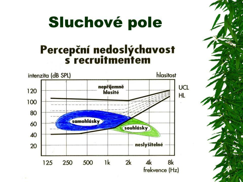 Snížení zesílení hloubek  zvyšuje poslechový komfort v hluku ale  nezlepšuje srozumitelnost (SNR zůstává stejné)