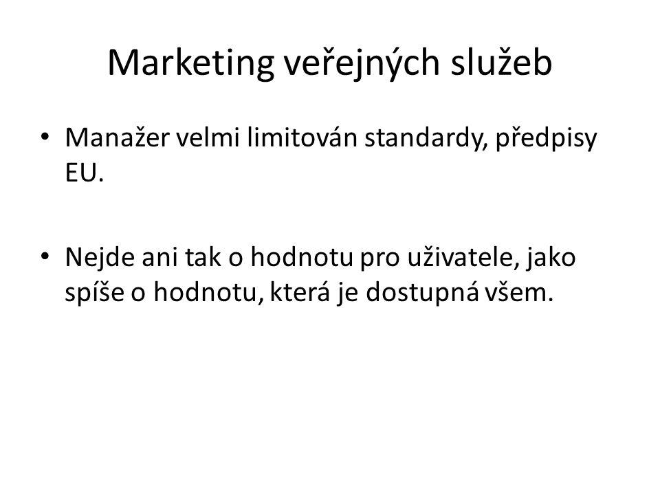 Marketing veřejných služeb Manažer velmi limitován standardy, předpisy EU.