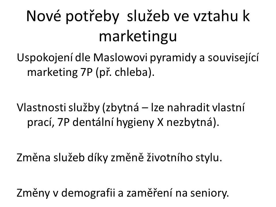 Nové potřeby služeb ve vztahu k marketingu Uspokojení dle Maslowovi pyramidy a související marketing 7P (př.
