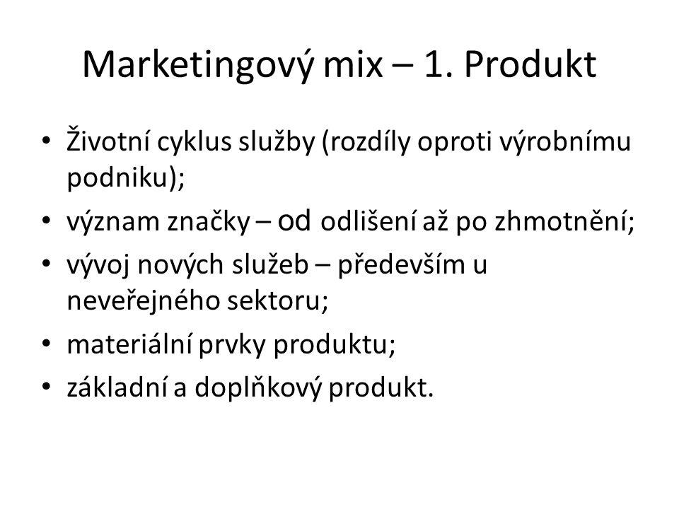 Marketingový mix – produktová šíře sortimentu zábavného centra