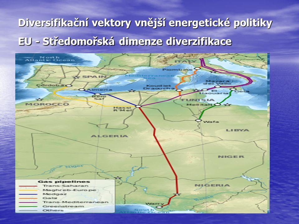 Diversifikační vektory vnější energetické politiky EU - Středomořská dimenze diverzifikace