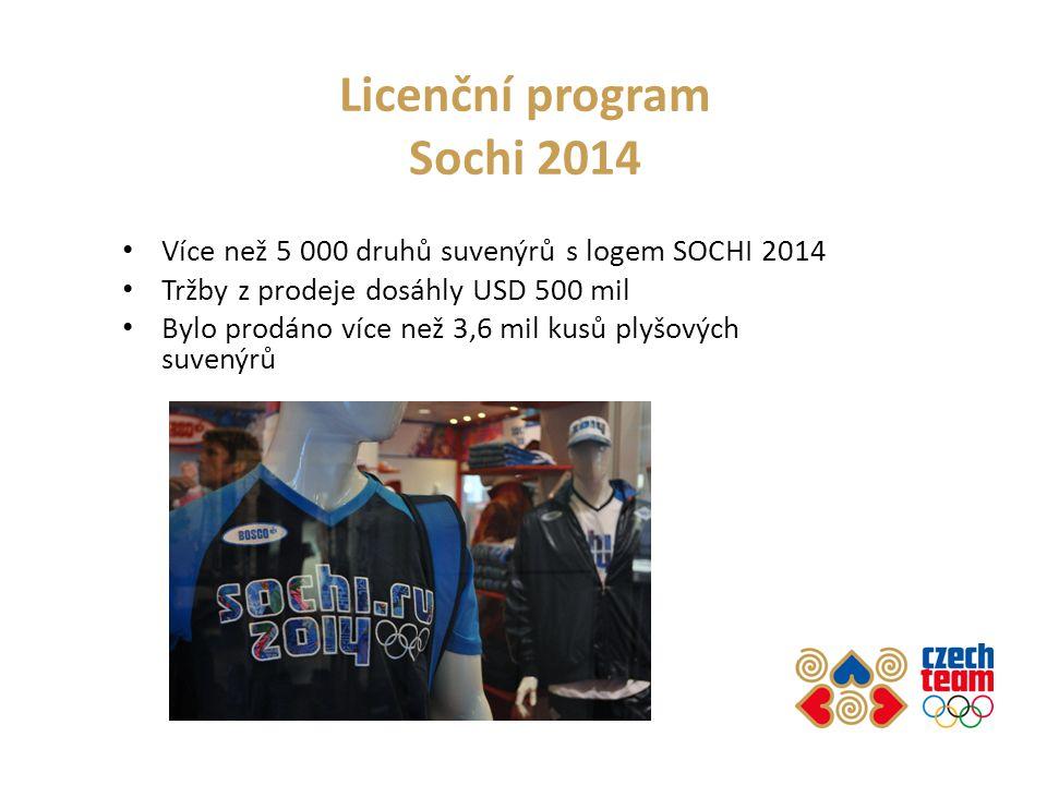 Licenční program Sochi 2014 Více než 5 000 druhů suvenýrů s logem SOCHI 2014 Tržby z prodeje dosáhly USD 500 mil Bylo prodáno více než 3,6 mil kusů plyšových suvenýrů