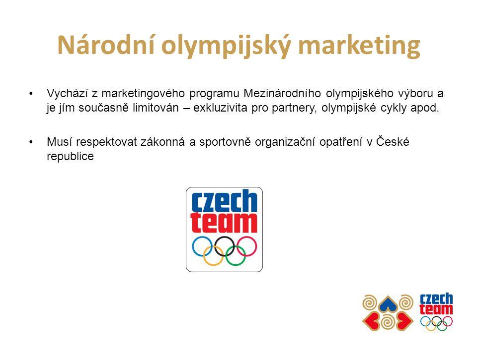 Národní olympijský marketing Vychází z marketingového programu Mezinárodního olympijského výboru a je jím současně limitován – exkluzivita pro partnery, olympijské cykly apod.