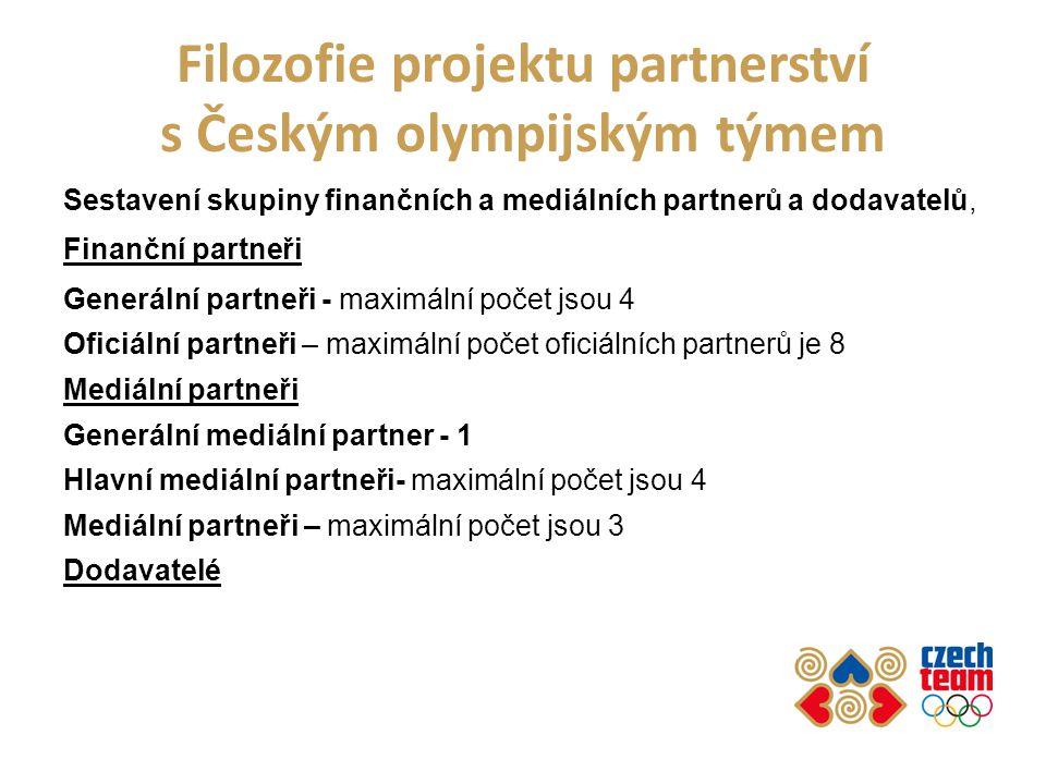 Filozofie projektu partnerství s Českým olympijským týmem Sestavení skupiny finančních a mediálních partnerů a dodavatelů, Finanční partneři Generální partneři - maximální počet jsou 4 Oficiální partneři – maximální počet oficiálních partnerů je 8 Mediální partneři Generální mediální partner - 1 Hlavní mediální partneři- maximální počet jsou 4 Mediální partneři – maximální počet jsou 3 Dodavatelé