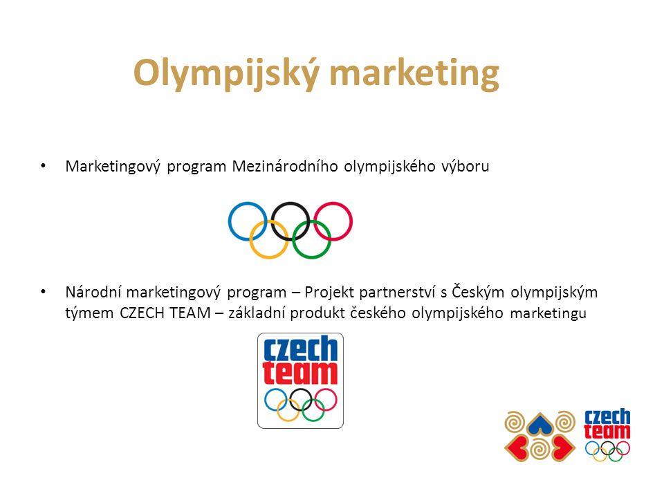 Olympijský marketing Marketingový program Mezinárodního olympijského výboru Národní marketingový program – Projekt partnerství s Českým olympijským týmem CZECH TEAM – základní produkt českého olympijského marketingu