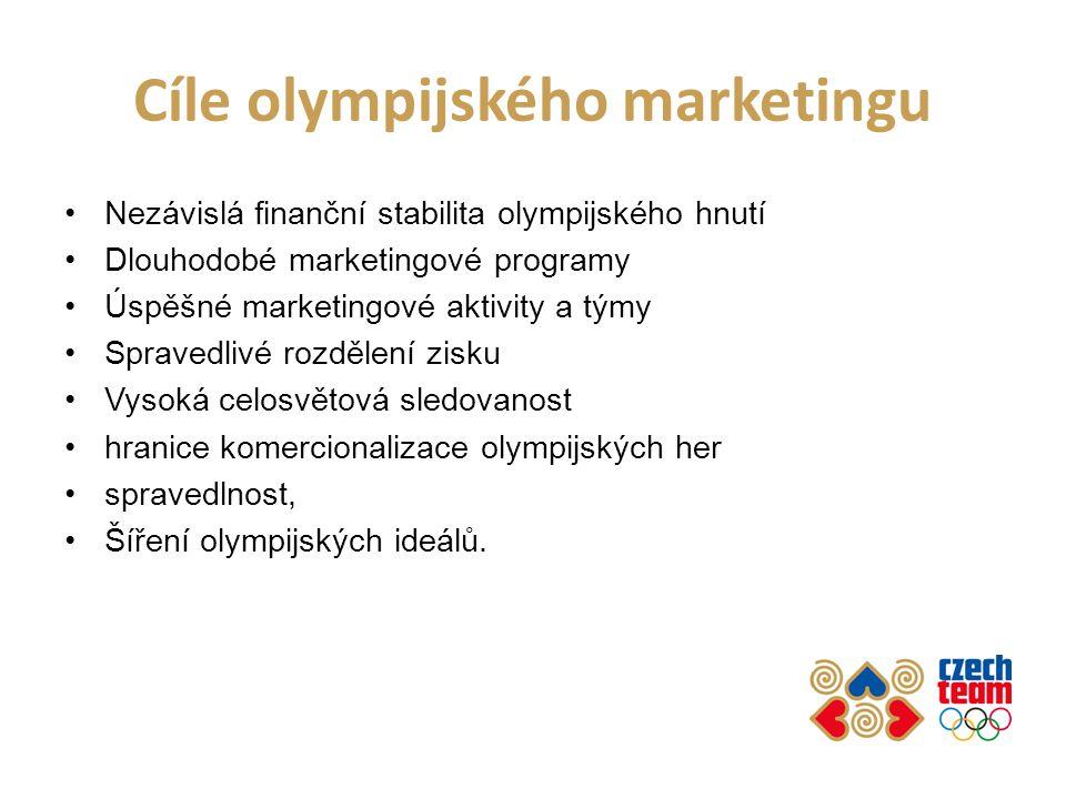 Cíle olympijského marketingu Nezávislá finanční stabilita olympijského hnutí Dlouhodobé marketingové programy Úspěšné marketingové aktivity a týmy Spr