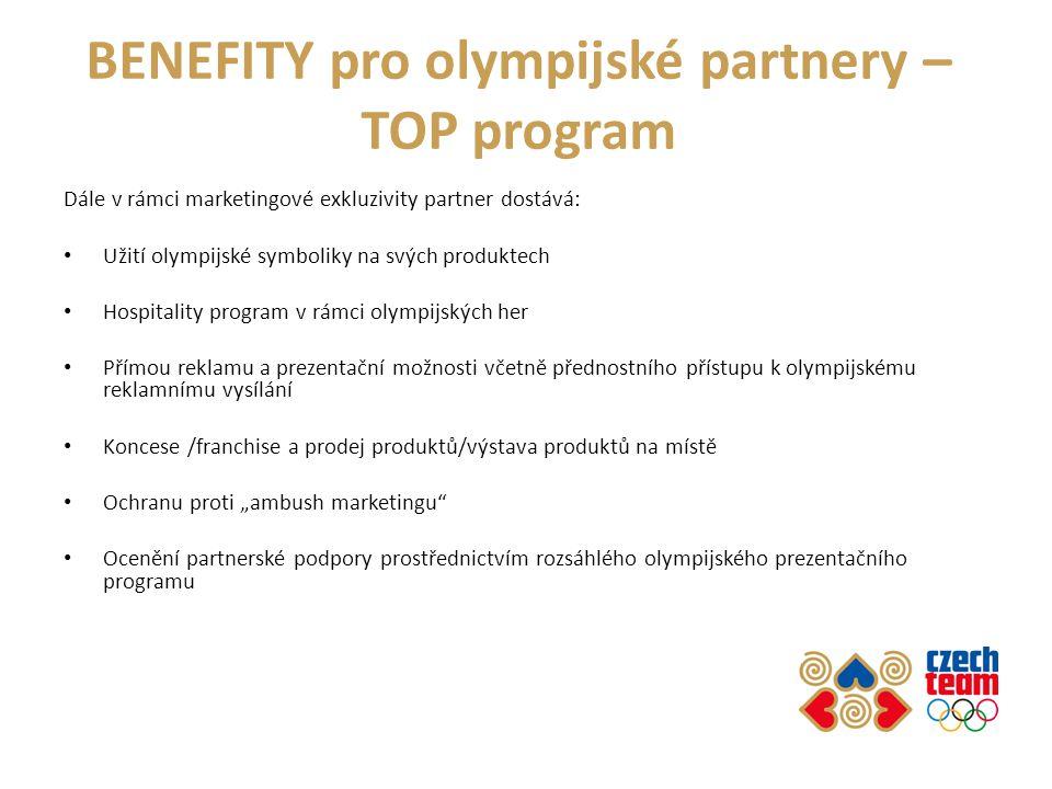 BENEFITY pro olympijské partnery – TOP program Dále v rámci marketingové exkluzivity partner dostává: Užití olympijské symboliky na svých produktech H