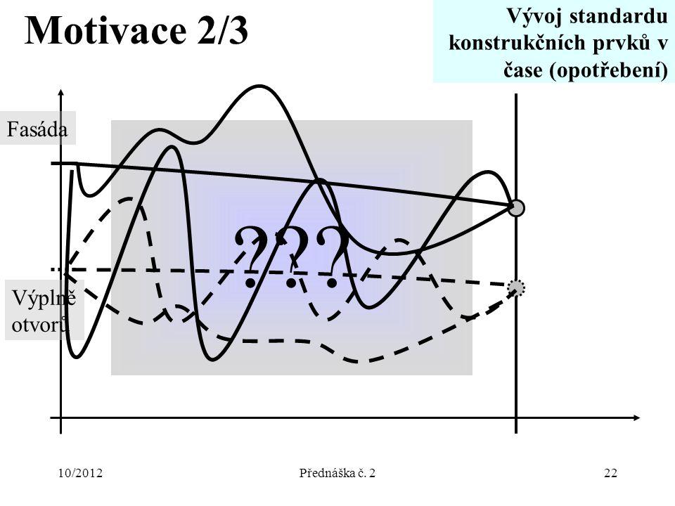 10/2012Přednáška č. 222 Motivace 2/3 Fasáda Výplně otvorů ??? Vývoj standardu konstrukčních prvků v čase (opotřebení)