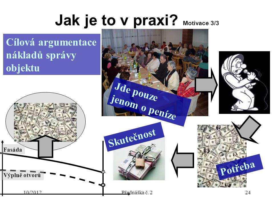 10/2012Přednáška č. 224 Jak je to v praxi? Motivace 3/3 Cílová argumentace nákladů správy objektu Jde pouze jenom o peníze Potřeba Skutečnost Fasáda V