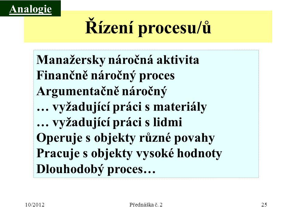 10/2012Přednáška č. 225 Správa objektu Manažersky náročná aktivita Finančně náročný proces Argumentačně náročný … vyžadující práci s materiály … vyžad