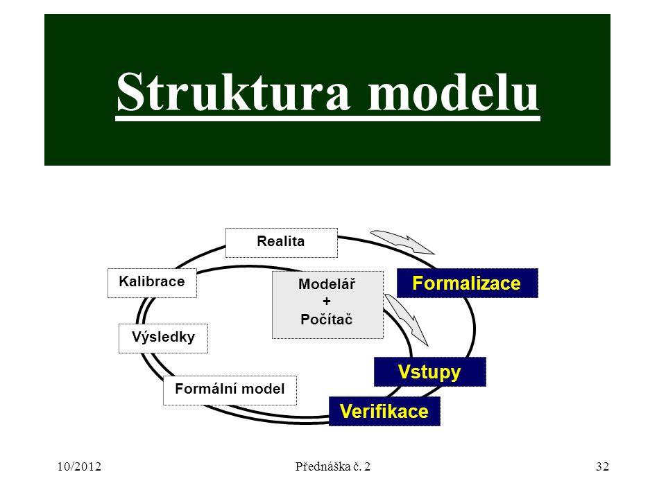 10/2012Přednáška č. 232 Struktura modelu Modelář + Počítač Realita Formalizace Verifikace Formální model Výsledky Kalibrace Vstupy