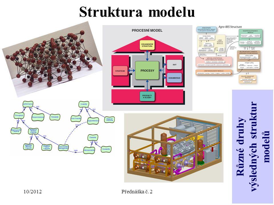 10/2012Přednáška č. 234 Struktura modelu Různé druhy výsledných struktur modelů