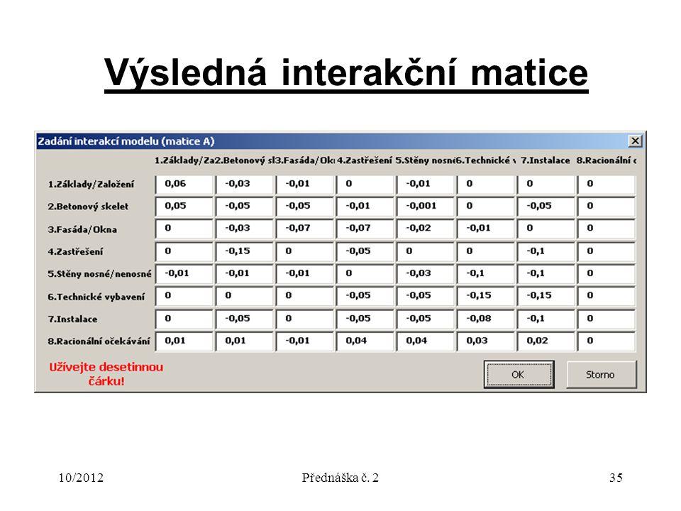 10/2012Přednáška č. 235 Výsledná interakční matice
