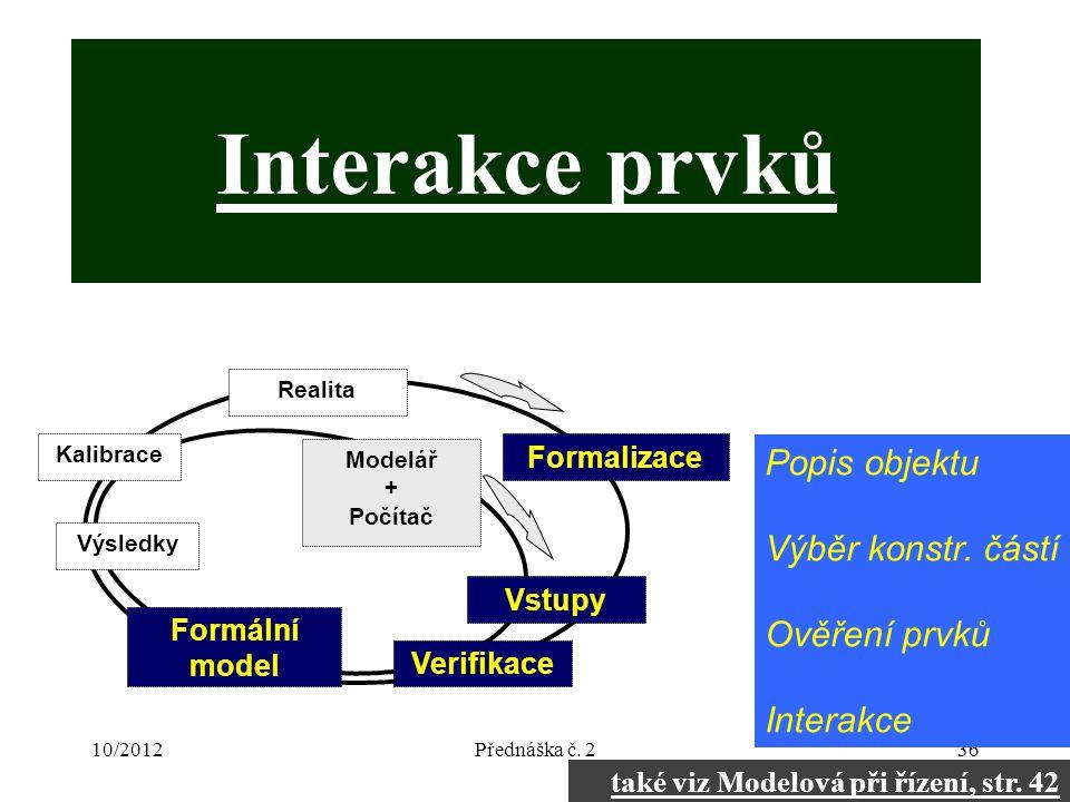 10/2012Přednáška č. 236 Interakce prvků Modelář + Počítač Realita Formalizace Verifikace Formální model Výsledky Kalibrace Vstupy Popis objektu Výběr