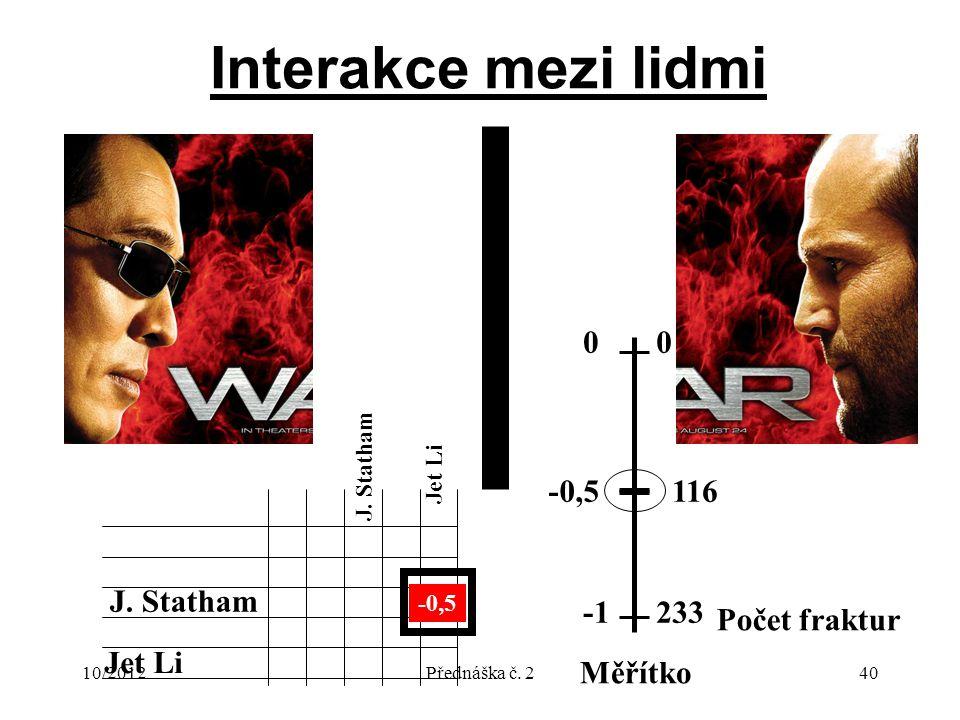 10/2012Přednáška č. 240 Interakce mezi lidmi J. Statham Jet Li J. Statham Jet Li -0,5 Měřítko Počet fraktur 0 0 233 -0,5116