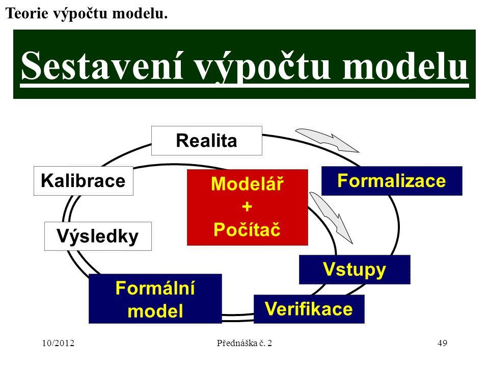 10/2012Přednáška č. 249 Teorie výpočtu modelu. Sestavení výpočtu modelu Modelář + Počítač Realita Formalizace Verifikace Formální model Výsledky Kalib
