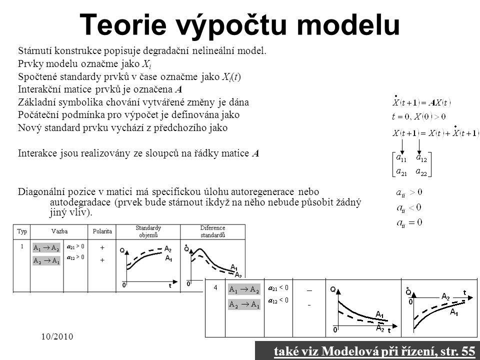 10/2010Přednáška č. 350 Teorie výpočtu modelu Stárnutí konstrukce popisuje degradační nelineální model. Prvky modelu označme jako X i Spočtené standar