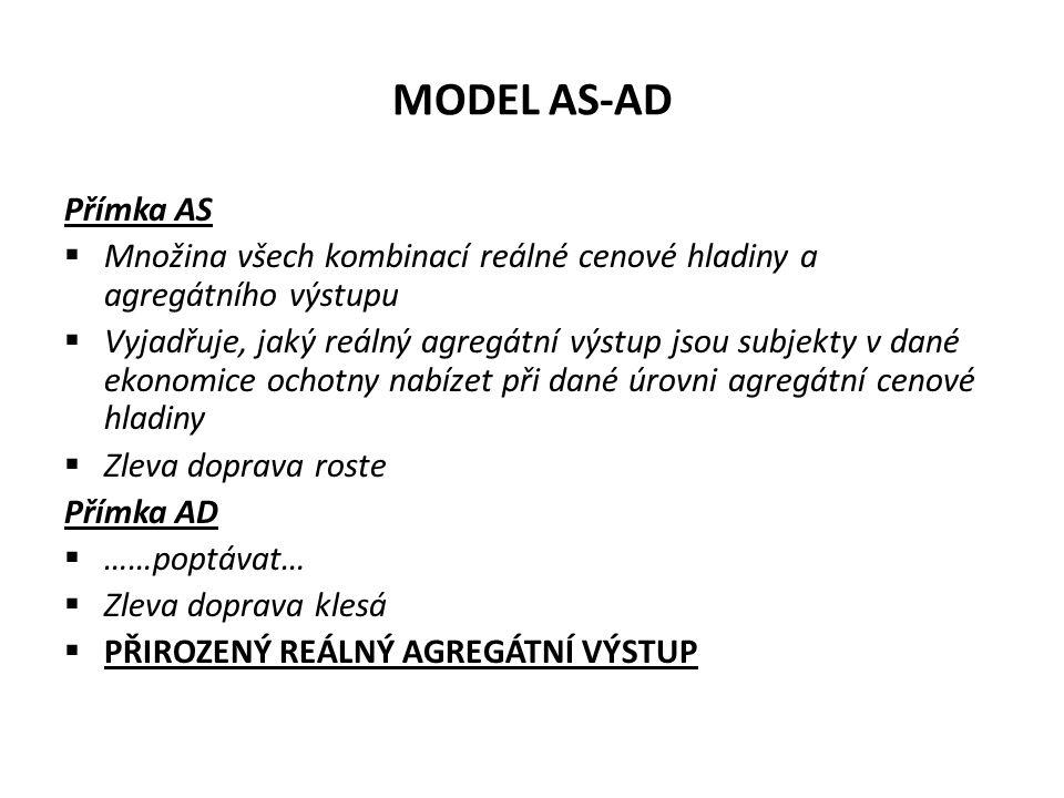 MODEL AS-AD Přímka AS  Množina všech kombinací reálné cenové hladiny a agregátního výstupu  Vyjadřuje, jaký reálný agregátní výstup jsou subjekty v