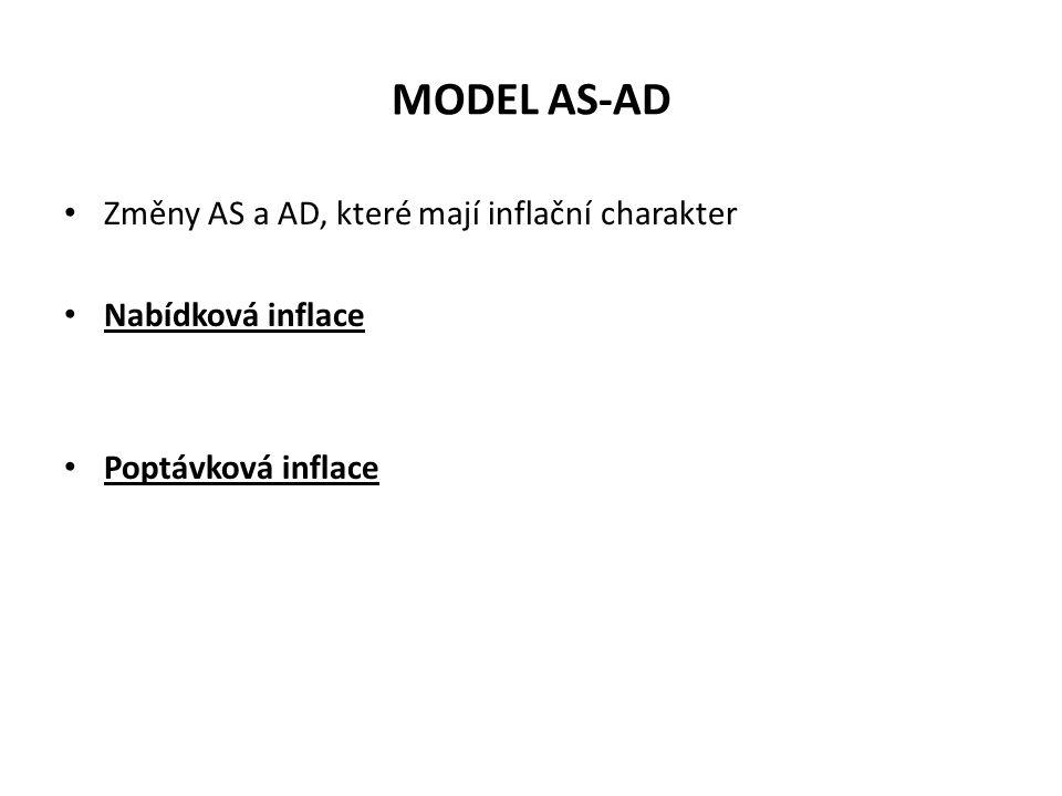 MODEL AS-AD Změny AS a AD, které mají inflační charakter Nabídková inflace Poptávková inflace