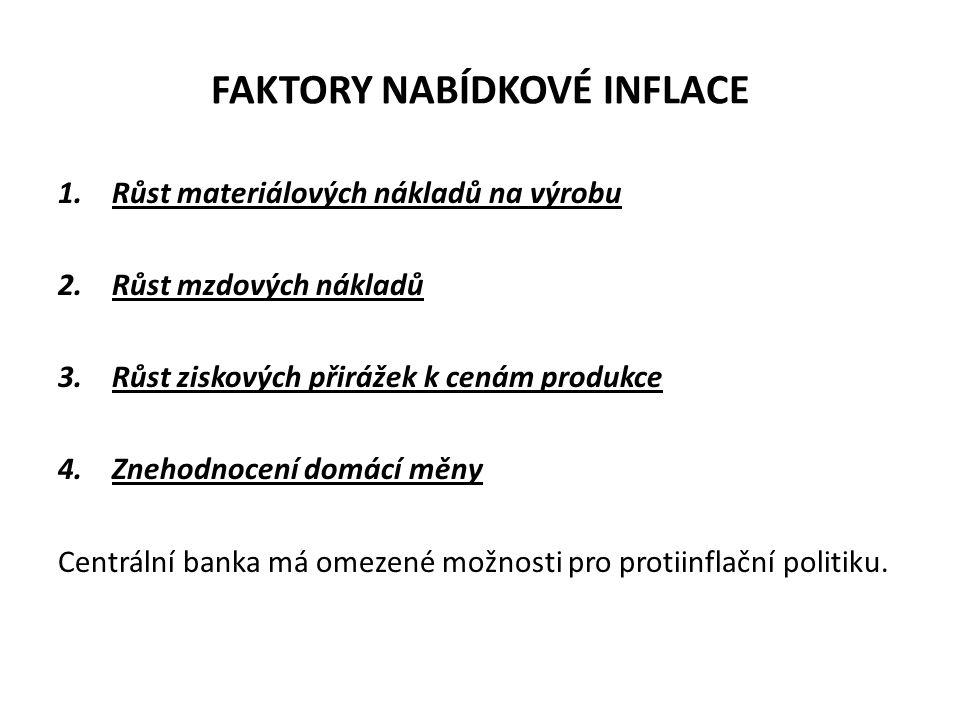 FAKTORY NABÍDKOVÉ INFLACE 1.Růst materiálových nákladů na výrobu 2.Růst mzdových nákladů 3.Růst ziskových přirážek k cenám produkce 4.Znehodnocení dom