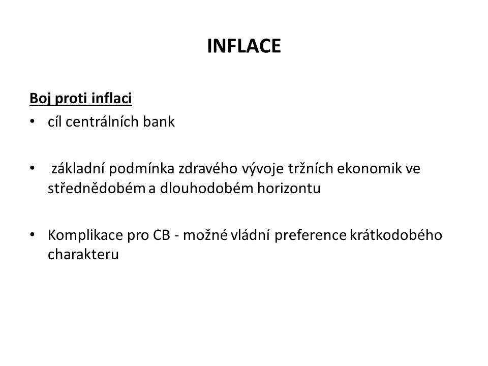 INFLACE Boj proti inflaci cíl centrálních bank základní podmínka zdravého vývoje tržních ekonomik ve střednědobém a dlouhodobém horizontu Komplikace p