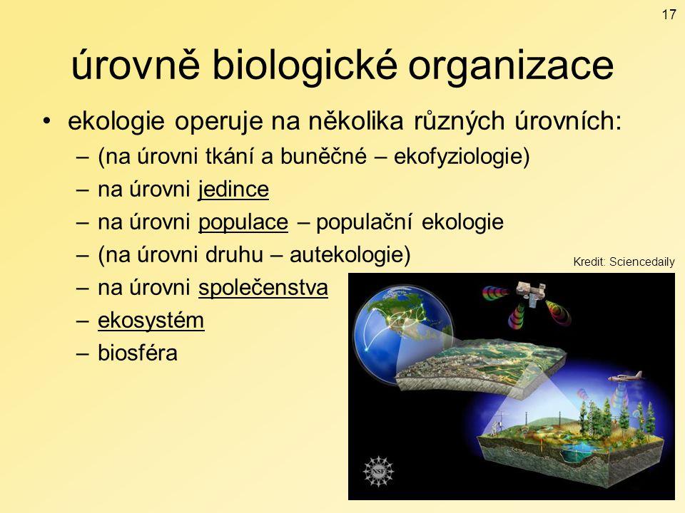 úrovně biologické organizace ekologie operuje na několika různých úrovních: –(na úrovni tkání a buněčné – ekofyziologie) –na úrovni jedince –na úrovni
