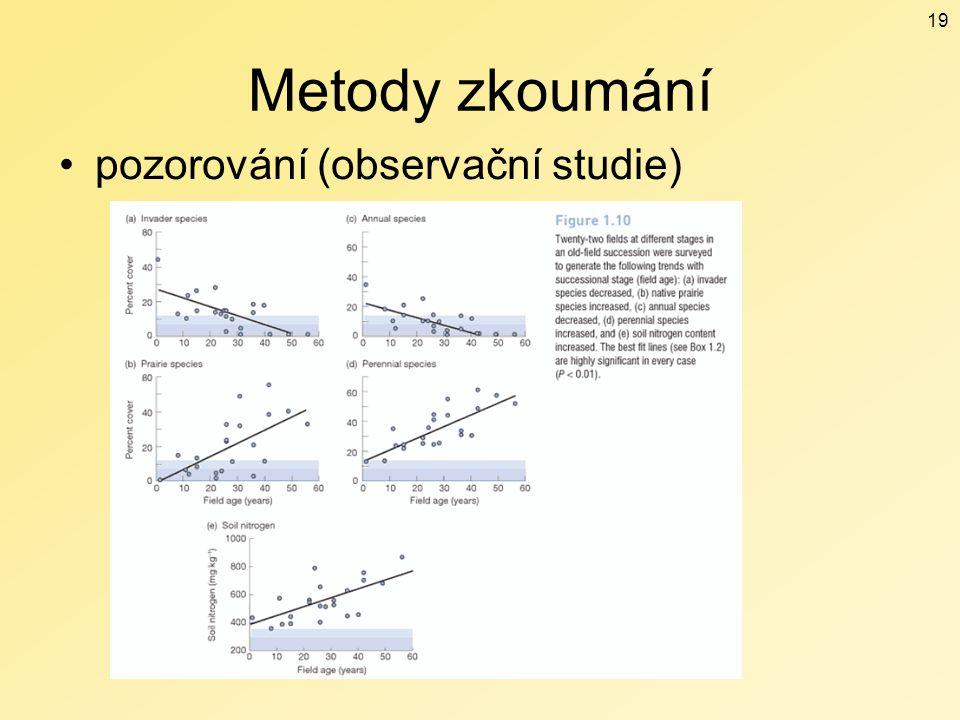 Metody zkoumání pozorování (observační studie) 19