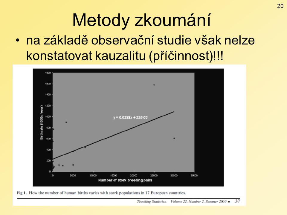 Metody zkoumání na základě observační studie však nelze konstatovat kauzalitu (příčinnost)!!! 20