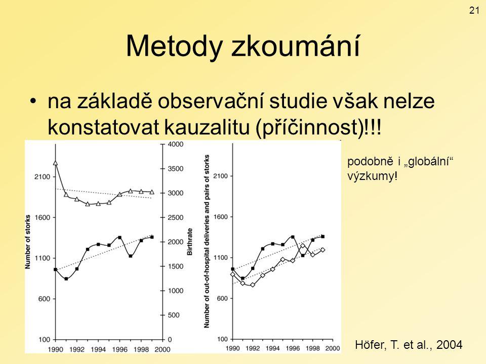 """Metody zkoumání na základě observační studie však nelze konstatovat kauzalitu (příčinnost)!!! Höfer, T. et al., 2004 podobně i """"globální"""" výzkumy! 21"""