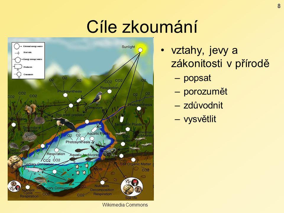 Cíle zkoumání vztahy, jevy a zákonitosti v přírodě –popsat –porozumět –zdůvodnit –vysvětlit Wikimedia Commons 8