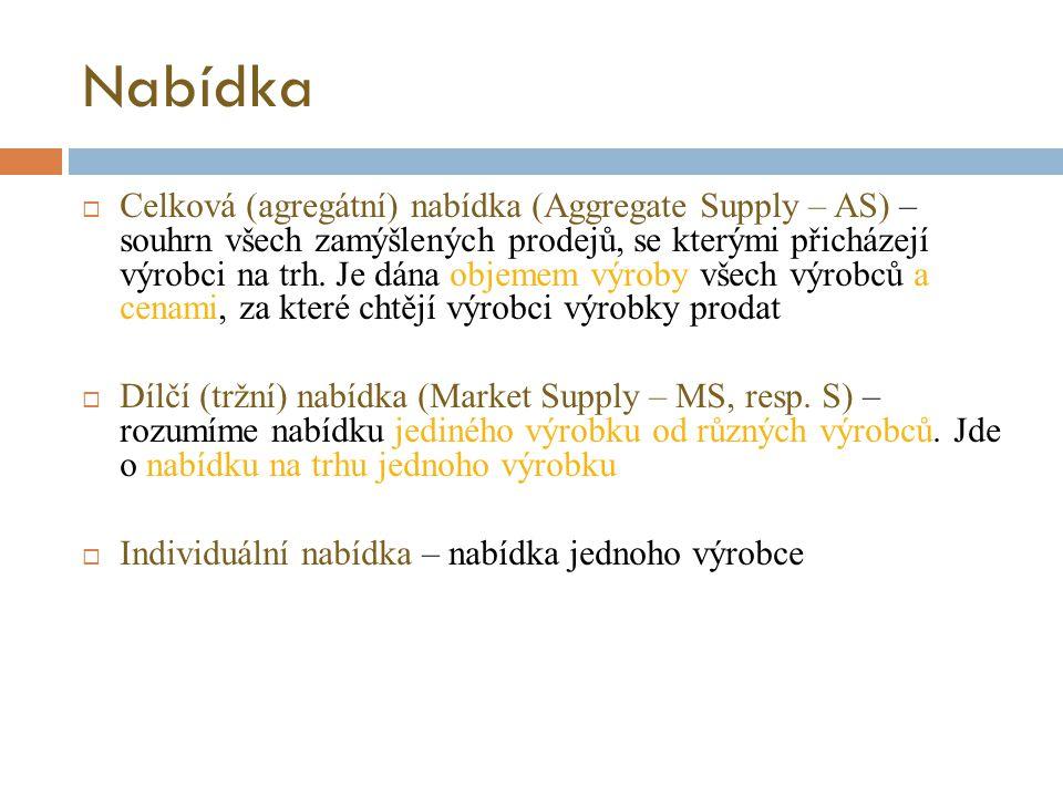 Nabídka  Celková (agregátní) nabídka (Aggregate Supply – AS) – souhrn všech zamýšlených prodejů, se kterými přicházejí výrobci na trh. Je dána objeme