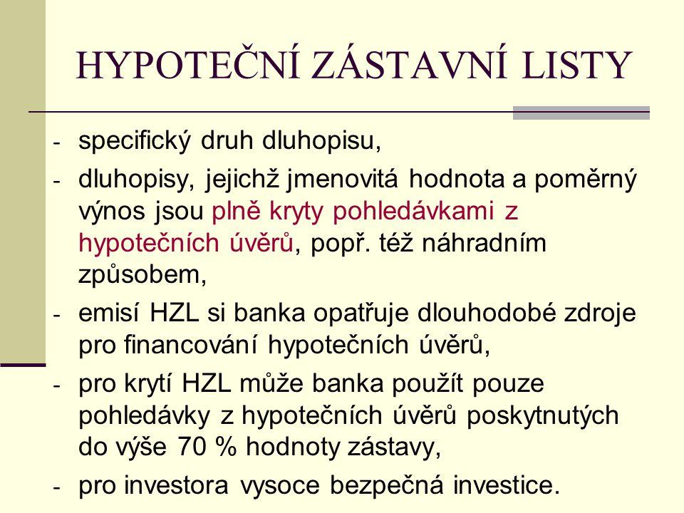 HYPOTEČNÍ ZÁSTAVNÍ LISTY - specifický druh dluhopisu, - dluhopisy, jejichž jmenovitá hodnota a poměrný výnos jsou plně kryty pohledávkami z hypotečníc