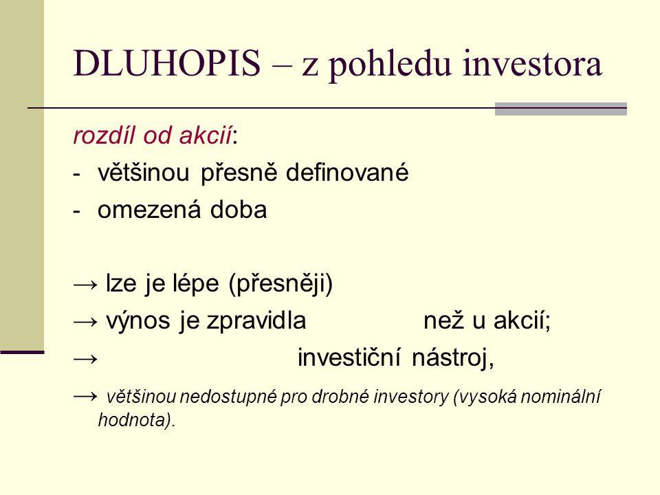 DLUHOPIS – z pohledu investora rozdíl od akcií: - většinou přesně definované - omezená doba → lze je lépe (přesněji) → výnos je zpravidla než u akcií;