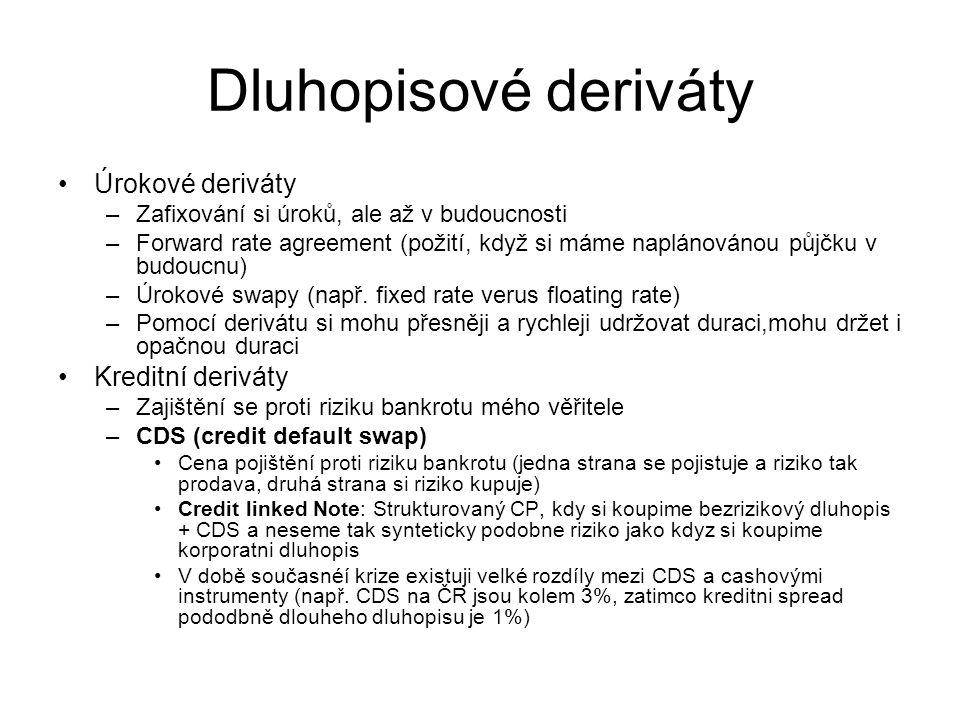 Dluhopisové deriváty Úrokové deriváty –Zafixování si úroků, ale až v budoucnosti –Forward rate agreement (požití, když si máme naplánovánou půjčku v b