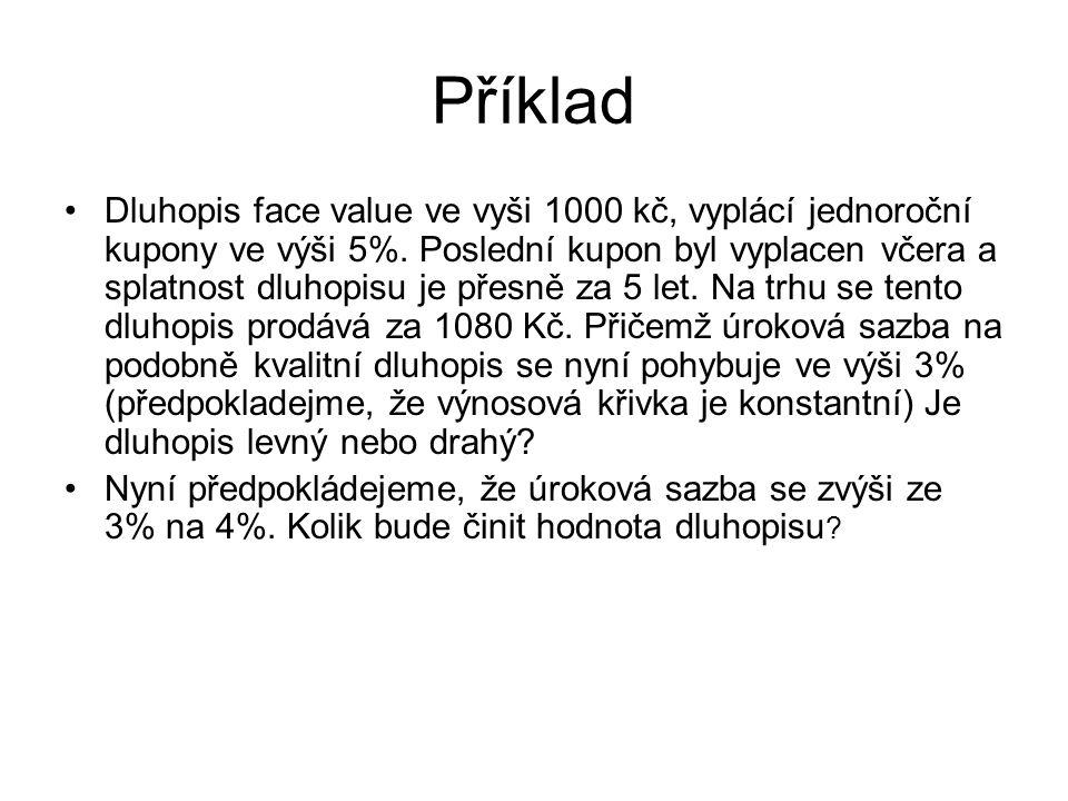 Příklad Dluhopis face value ve vyši 1000 kč, vyplácí jednoroční kupony ve výši 5%. Poslední kupon byl vyplacen včera a splatnost dluhopisu je přesně z